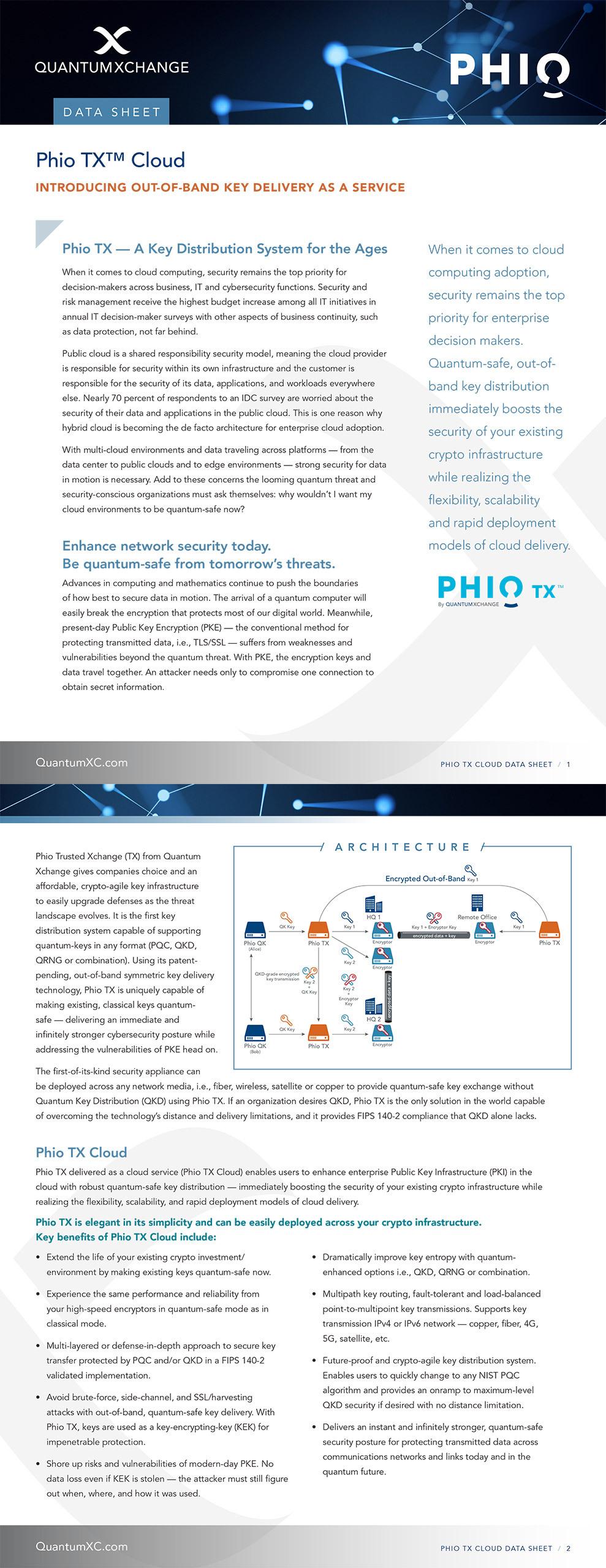 Phio TX cloud data sheet section 1